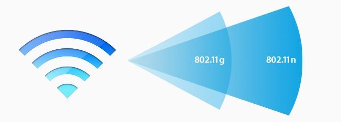 WiFi Level Signal