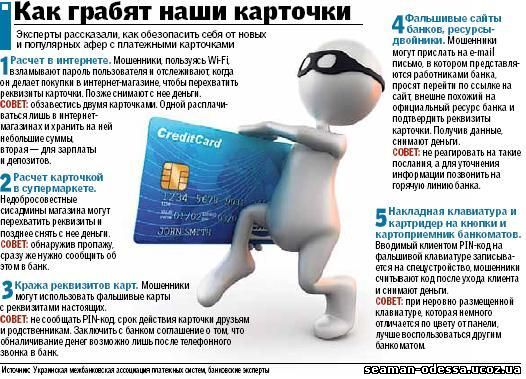 Кредитная афёра